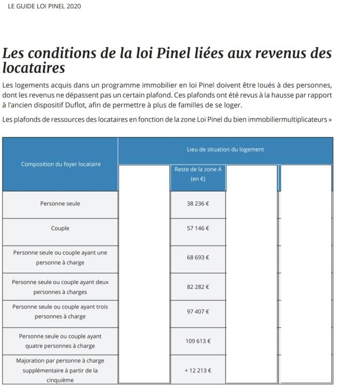 pinel 2020